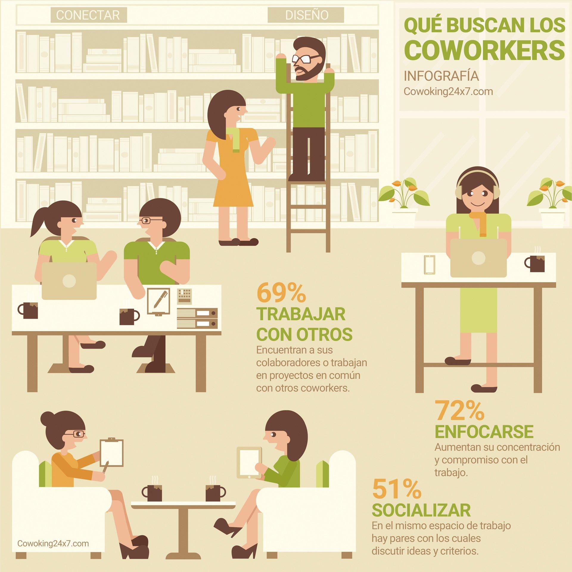 Infografía-que-buscan-los-coworkers